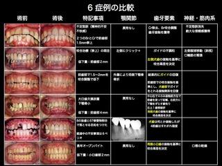 17 歯の接触と咬合位 完成.016.jpg